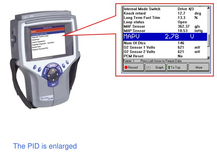 The PID is enlarged