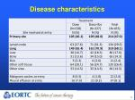 disease characteristics1