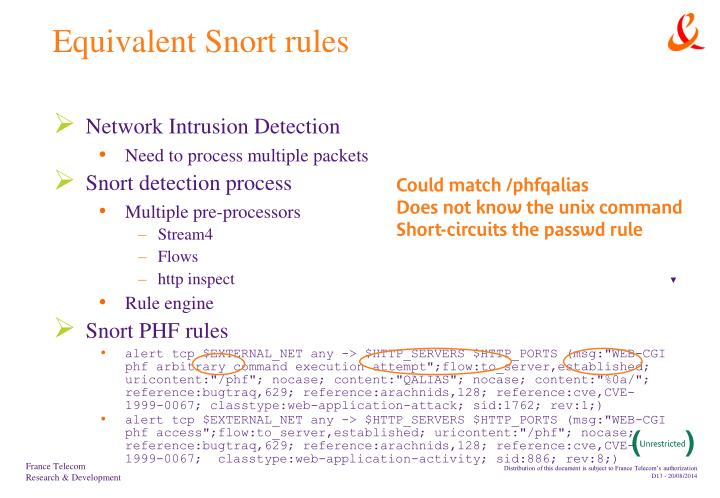 Equivalent Snort rules
