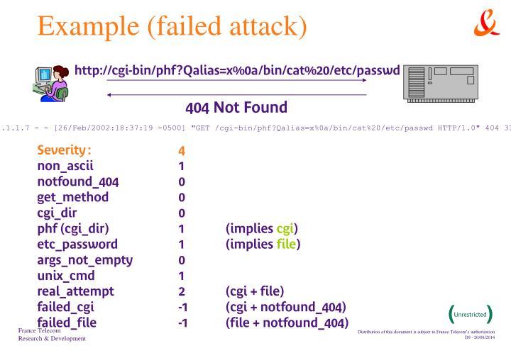 Example (failed attack)