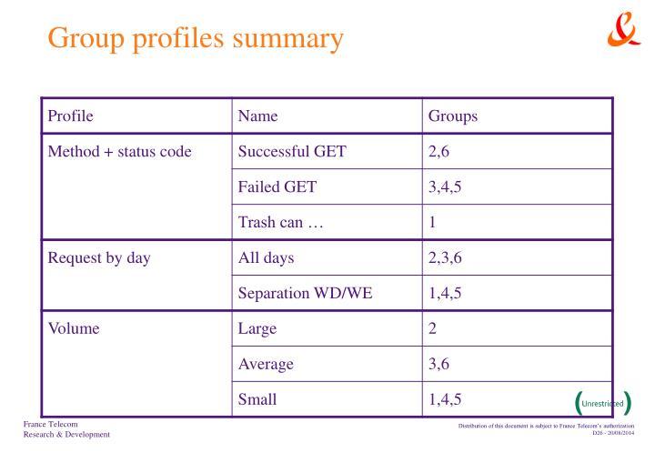 Group profiles summary