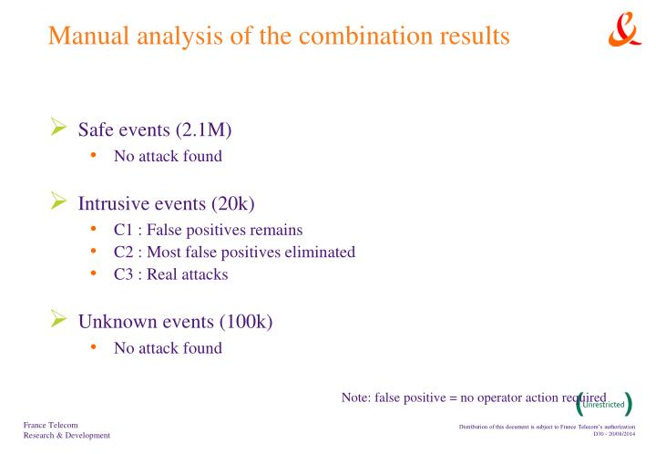 Manual analysis of the combination results