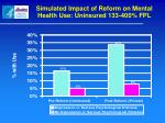 simulated impact of reform on mental health use uninsured 133 400 fpl