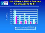 use of mental health services among adults 18 64