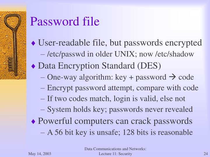 Password file