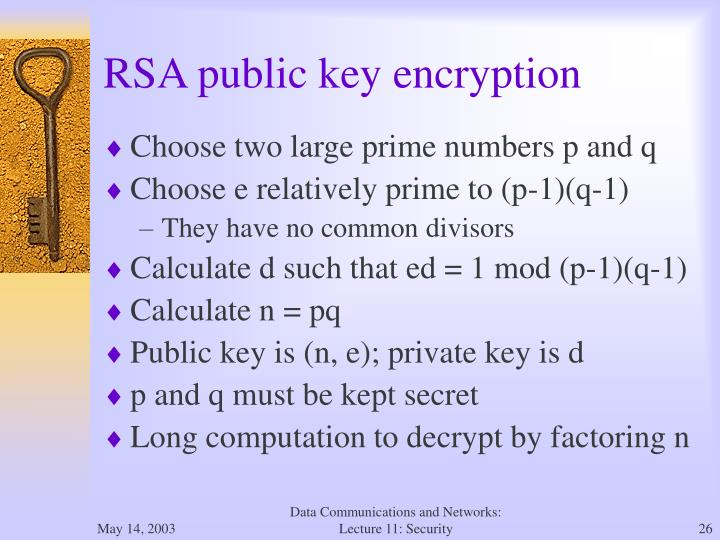RSA public key encryption