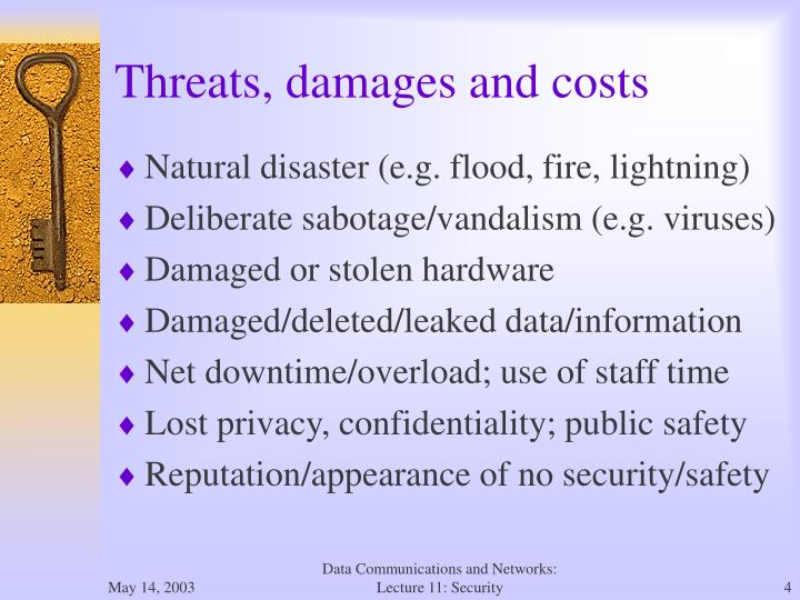 Threats, damages and costs