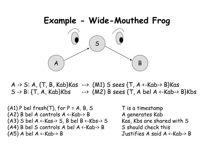 Example - Wide-Mouthed Frog
