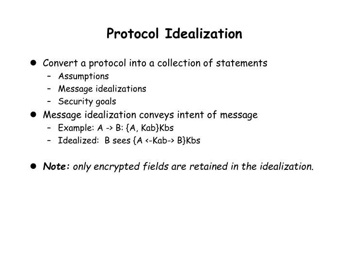 Protocol Idealization