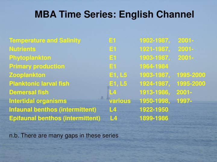 MBA Time Series: English Channel