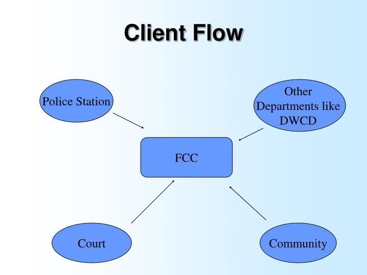 Client Flow