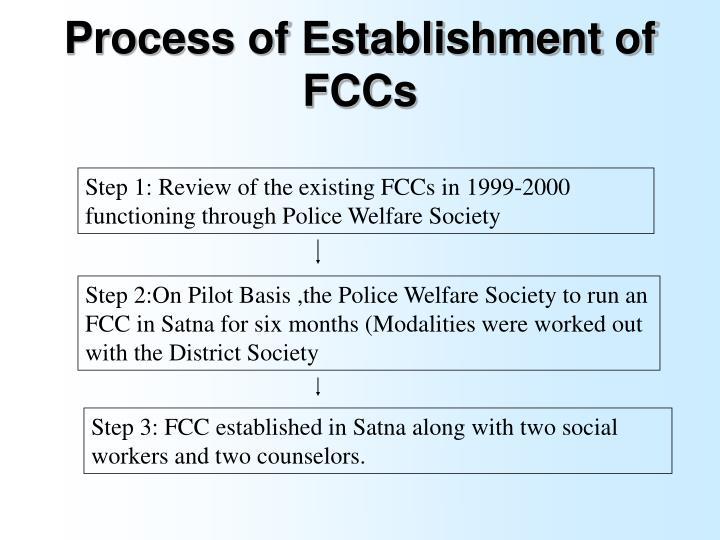 Process of Establishment of FCCs