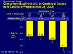 change from baseline in a1c by quartiles of change from baseline in weight at week 24 locf