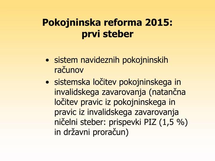 Pokojninska reforma 2015: