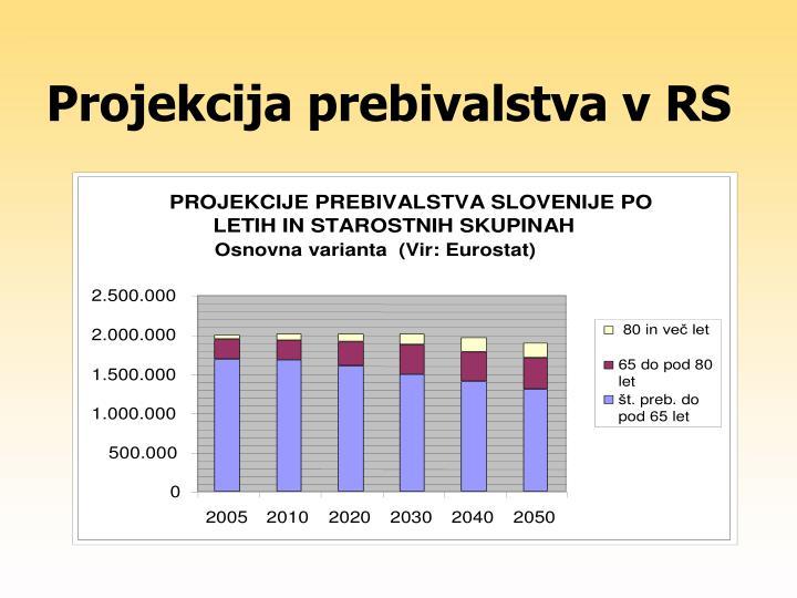 Projekcija prebivalstva v RS
