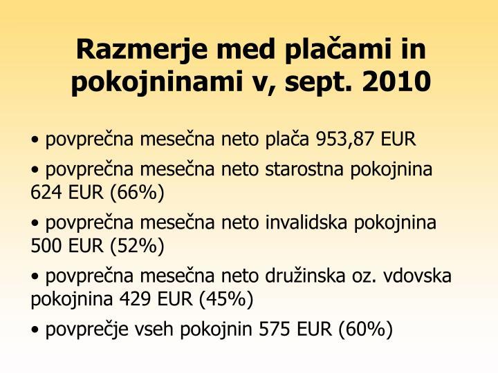 Razmerje med plačami in pokojninami v, sept. 2010