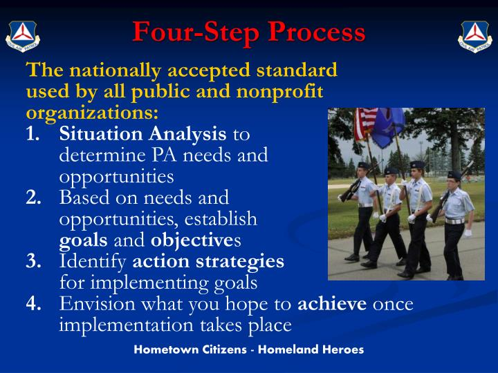 Four-Step Process