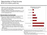 opportunities in fixed income bond fund relative positioning