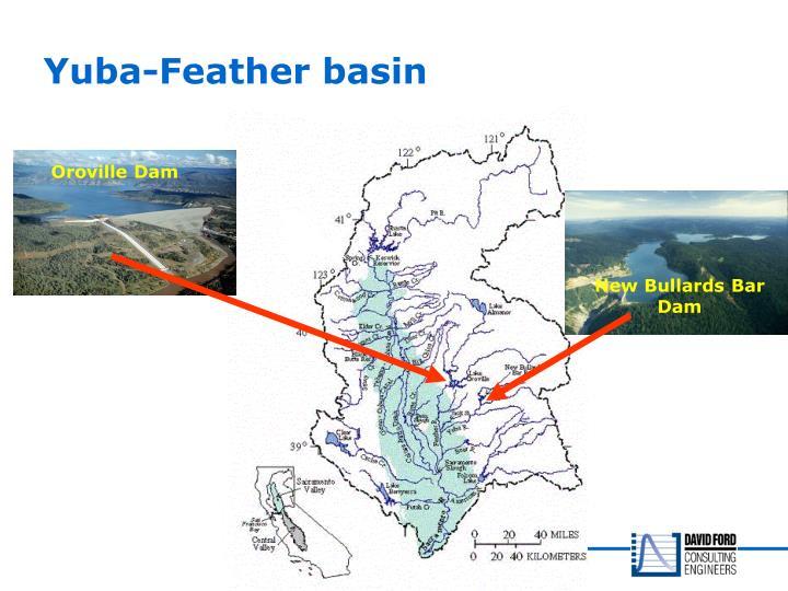 Yuba-Feather basin