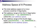 address space of a process