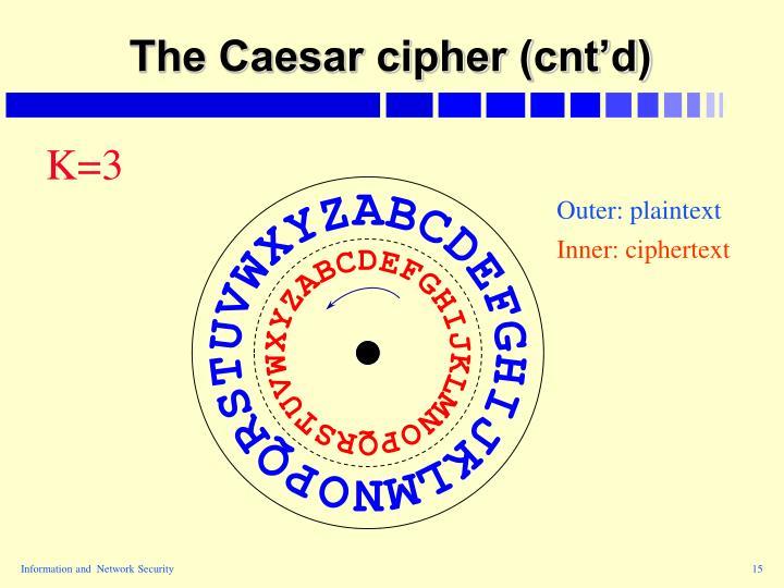 The Caesar cipher (cnt'd)