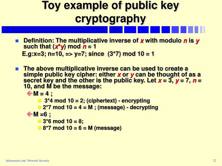 Toy example of public key cryptography