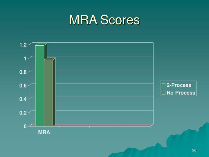 MRA Scores