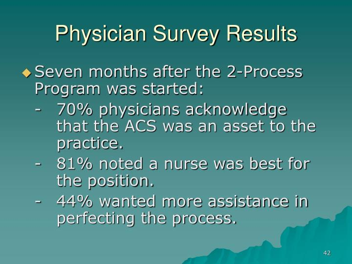 Physician Survey Results