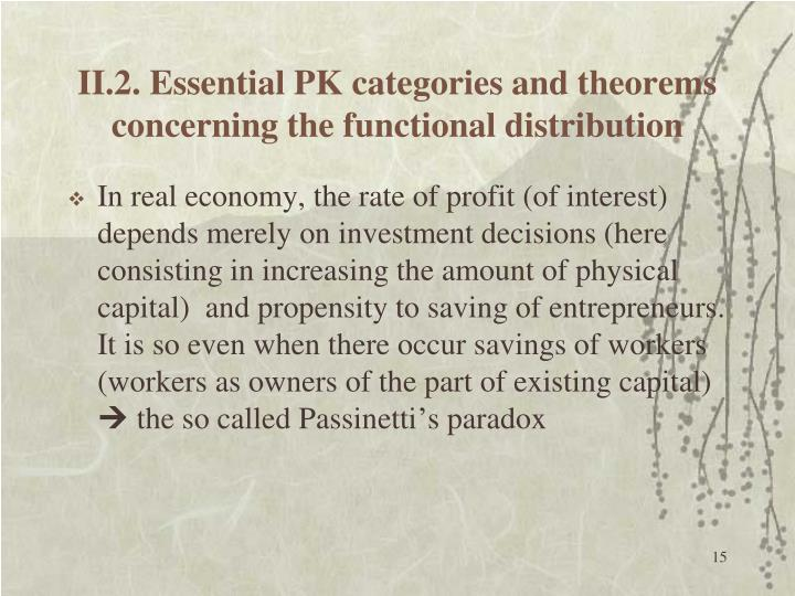 II.2. Essential PK categories and theorems concerning the functional distribution