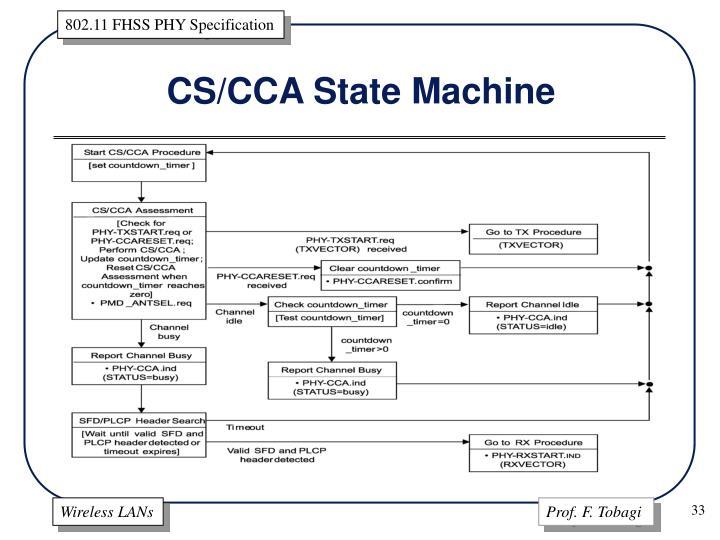 CS/CCA State Machine