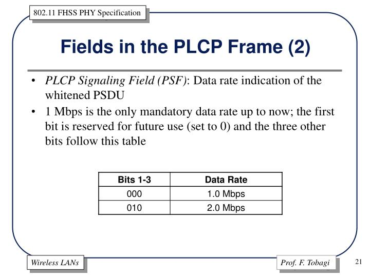 Fields in the PLCP Frame (2)