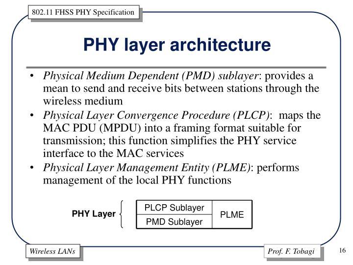 PLCP Sublayer