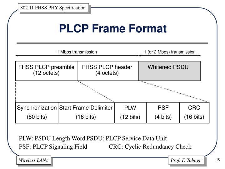FHSS PLCP preamble