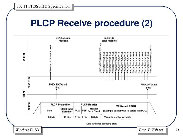 PLCP Receive procedure (2)