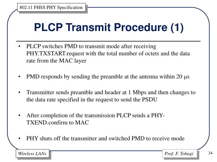 PLCP Transmit Procedure (1)