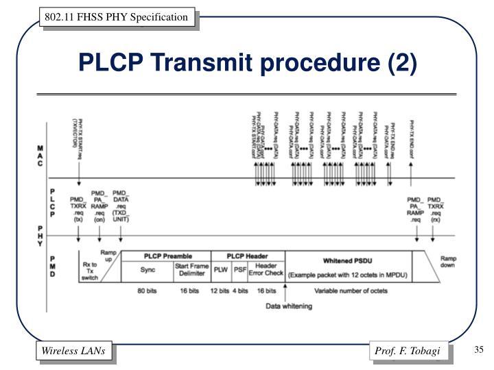 PLCP Transmit procedure (2)