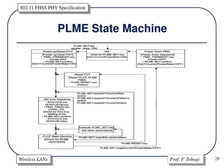 PLME State Machine