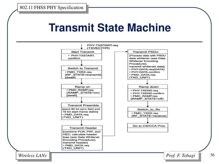 Transmit State Machine