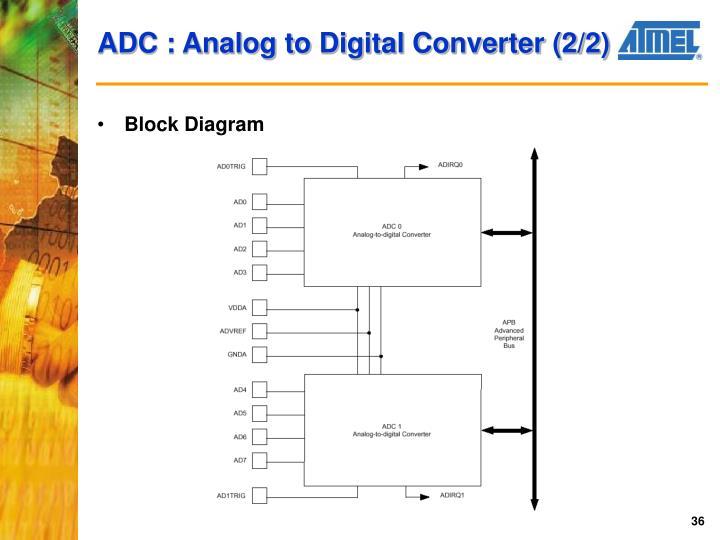 ADC : Analog to Digital Converter (2/2)
