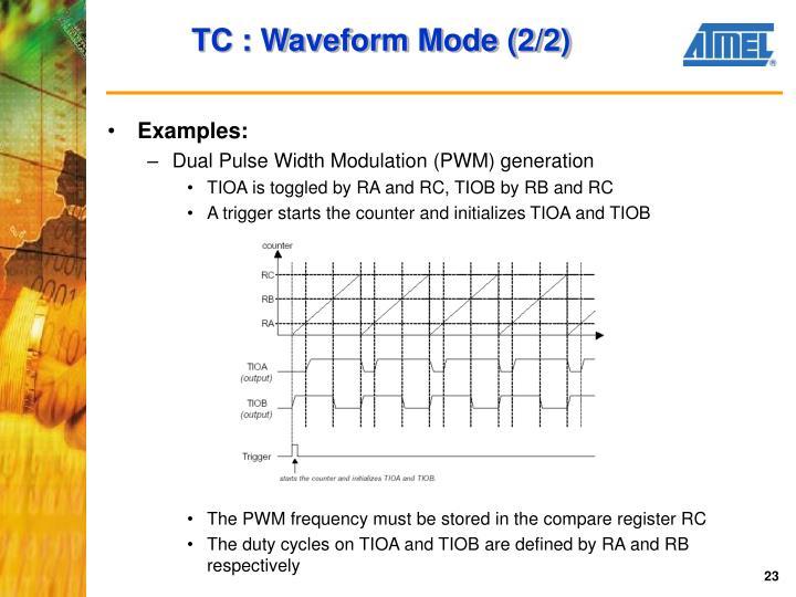 TC : Waveform Mode (2/2)