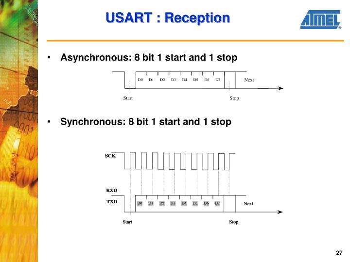 USART : Reception