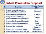 jadwal pemasukan proposal