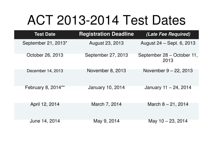 ACT 2013-2014 Test Dates