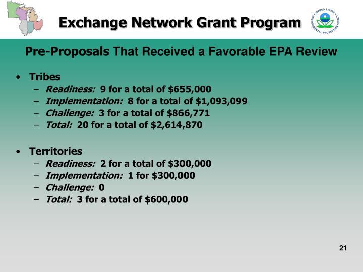 Exchange Network Grant Program