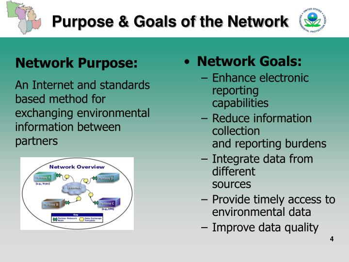 Purpose & Goals of the Network