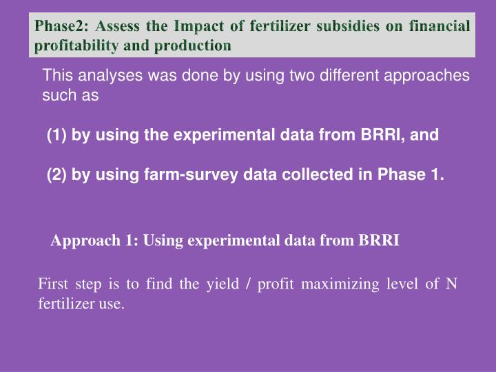 Phase2: Assess the Impact of fertilizer subsidies on financial profitability and production
