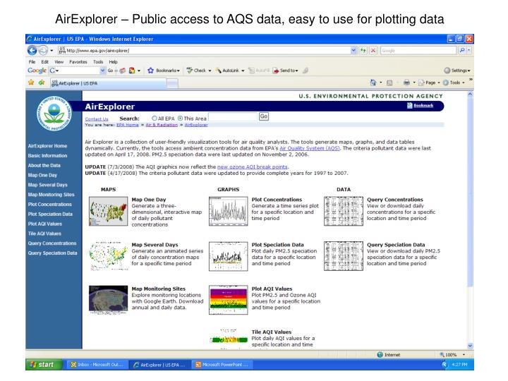 AirExplorer – Public access to AQS data, easy to use for plotting data