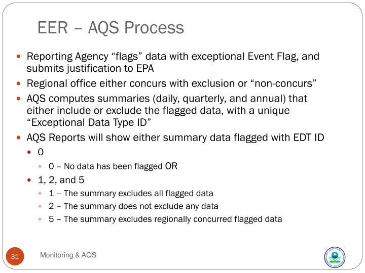 EER – AQS Process