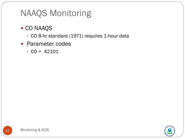 NAAQS Monitoring