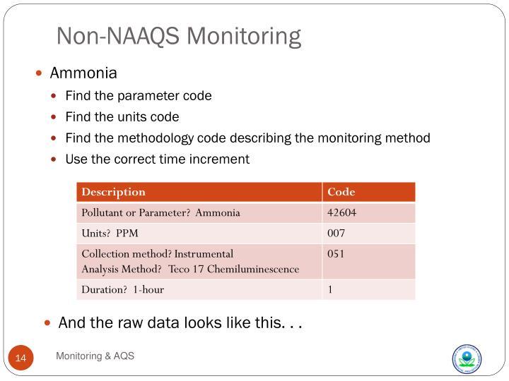 Non-NAAQS Monitoring